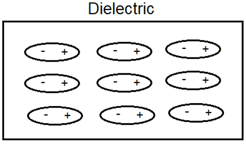 engineering-physics-questions-answers-dielectric-polarisation-q9