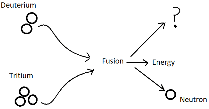 engineering-physics-questions-answers-nuclear-fusion-q10