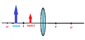 tricky-engineering-physics-questions-answers-q8