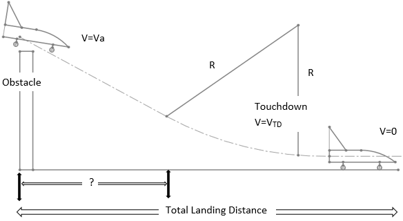 aircraft-design-questions-and-answers-landing-analysis-q2