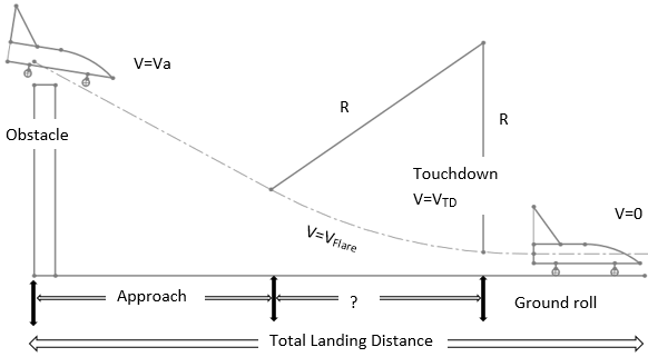 aircraft-design-questions-and-answers-landing-analysis-q3
