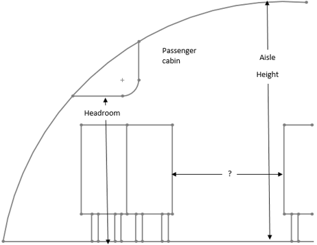 aircraft-design-questions-answers-passenger-compartment-q9