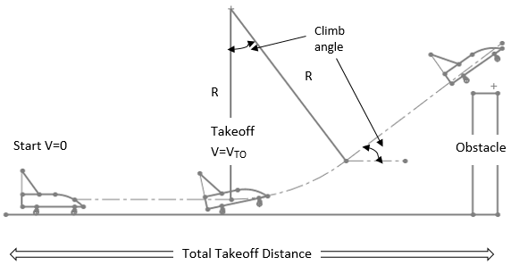 aircraft-design-questions-answers-takeoff-analysis-q1
