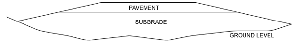 pavement-design-questions-answers-subgrade-q7