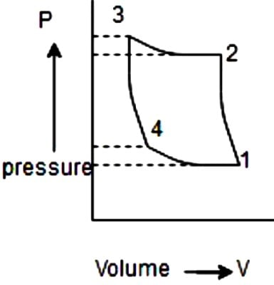 refrigeration-questions-answers-air-refrigerator-working-reverse-carnot-cycle-1-q1