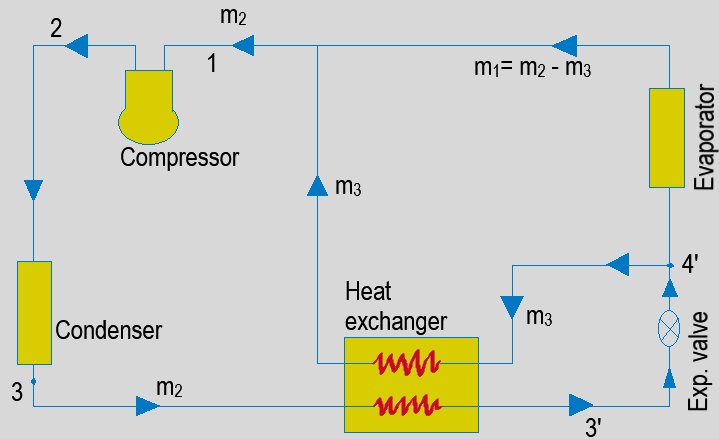 refrigeration-questions-answers-effect-various-parameters-vcr-system-2-q9