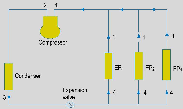 refrigeration-questions-answers-multiple-evaporators-compressor-system-1-q9