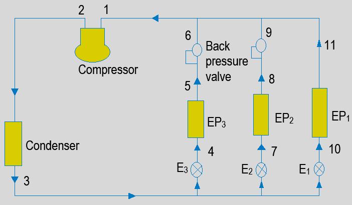 refrigeration-questions-answers-multiple-evaporators-compressor-system-2-q1