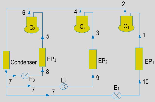 refrigeration-questions-answers-multiple-evaporators-compressor-system-2-q7