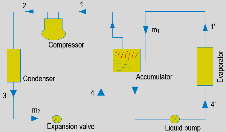 refrigeration-questions-answers-pressure-enthalpy-chart-q5a