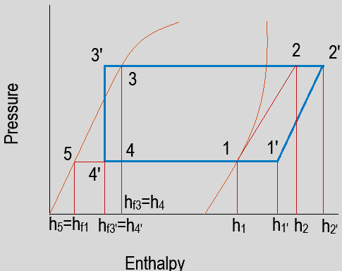 refrigeration-questions-answers-pressure-enthalpy-chart-q9b