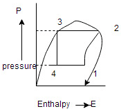 refrigeration-questions-answers-theoretical-vcr-dry-saturated-vapour-compression-1-q1