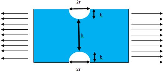 mechanical-metallurgy-questions-answers-elastic-behaviour-stress-concentration-q7