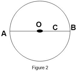 maths-questions-answers-circles-through-three-points-q1b