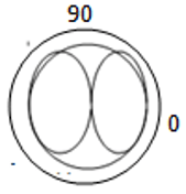 Find the radiation pattern of array from the given diagram