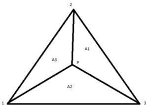 Find the relation of A1, A2 & A3 area coordinates & s1, s2 & s3 shape functions of the element