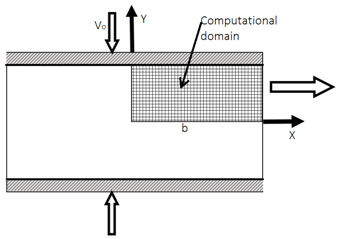 The unsteady flow of a viscous fluid squeezed between two horizontal parallel plates