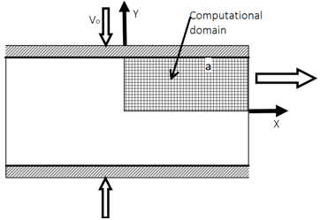 Unsteady flow of a viscous fluid squeezed between two horizontal parallel plates