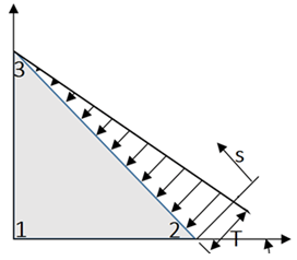 Find the expression for the traction term in the element load vector of the figure