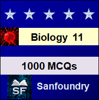 Biology Class 11 MCQ - Multiple Choice Questions and Answers