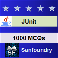 JUnit MCQ - Multiple Choice Questions and Answers